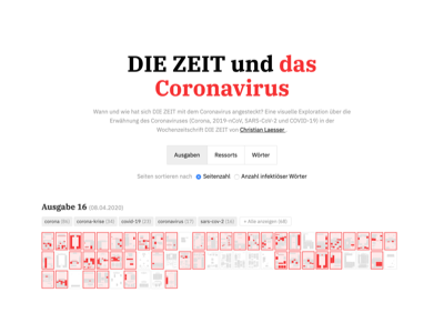 A visual media analysis showing how the corona coverage grew over time in German newspaper DIE ZEIT